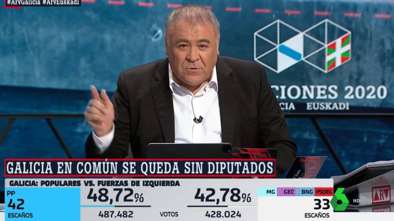 El programa de Antonio García Ferreras pide perdón por un error en directo sobre las elecciones en Galicia