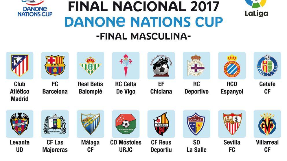 La invasión de Barcelona: así es la Final Nacional de la Danone Nations Cup