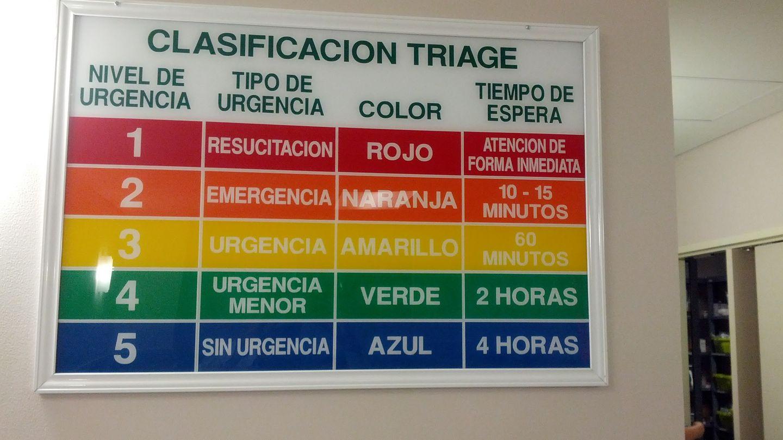 El Triage Manchester es un método que funciona en varios hospitales para medir el tiempo de atención.