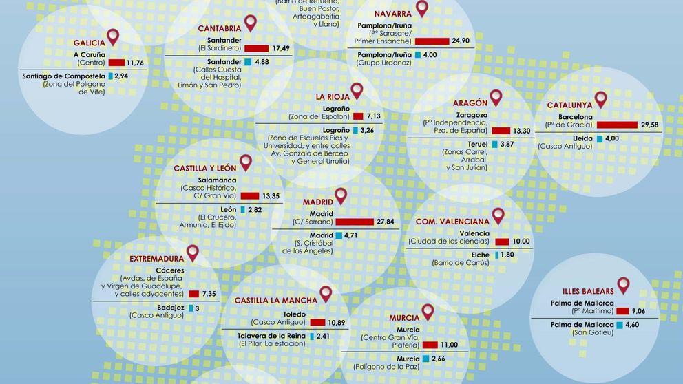 Las dos Españas: 3.000 euros de alquiler por un piso en Barcelona y 180 en Elche