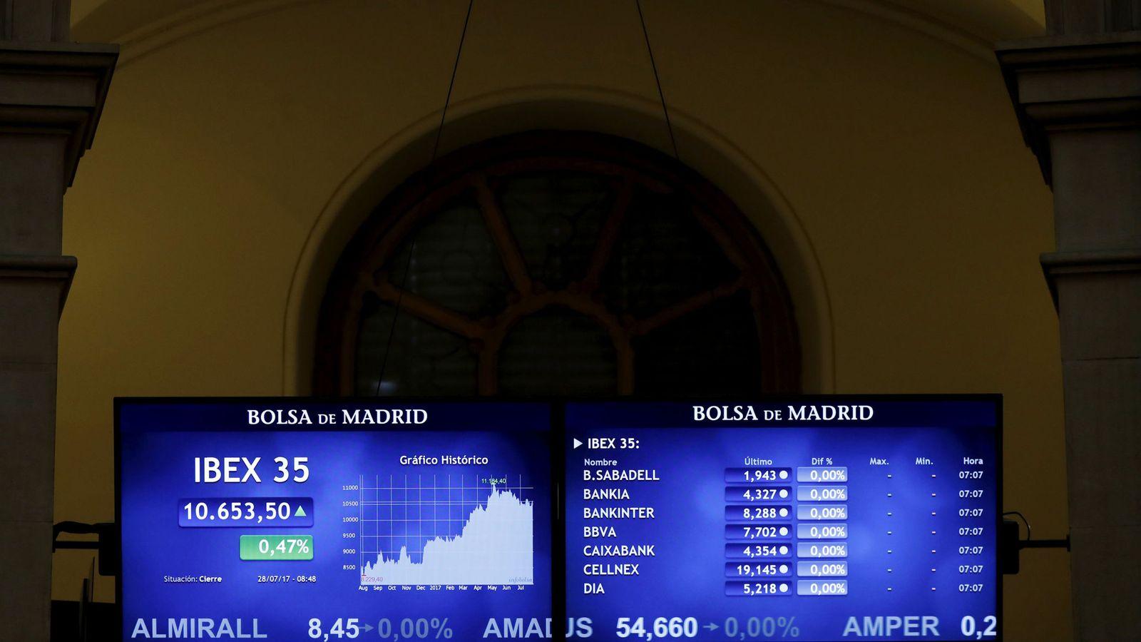 Foto: Paneles del índice de las mayores empresas cotizadas de España, el Ibex 35, en el salón de la Bolsa de Madrid. (EFE)