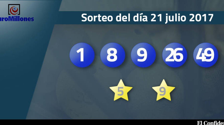 Resultados del sorteo del Euromillones del 21 de julio de 2017: números 1, 8, 9, 26 y 49