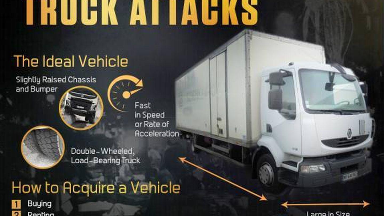 Una imagen extraída del número 3 de 'Rumiyah', la revista oficial del ISIS, llamando a realizar atentados con vehículos grandes.