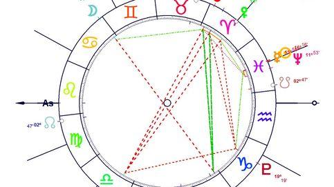 Horóscopo Semanal para todos los signos del 6 al 12 de marzo: de Piscis a Aries