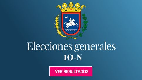 Resultados de las elecciones generales 2019 en Huesca capital: el PSOE, el partido más votado