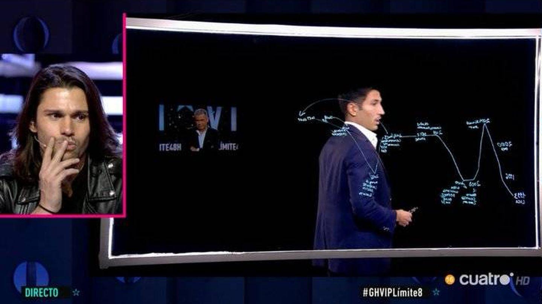 Gianmarco, en la curva de la vida de 'GH VIP 7'. (Telecinco)