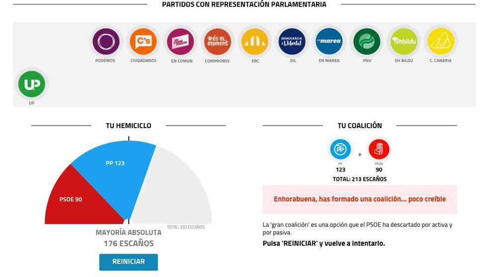 El juego de las alianzas: ¿qué partidos deberían pactar para formar Gobierno?