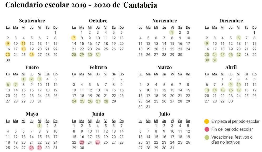Calendario Escolar 18 19 Cantabria.Calendario Escolar 2019 2020 En Cantabria Festivos De Una