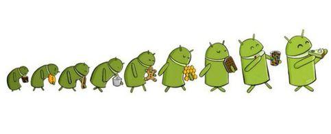 Android revoluciona el ecosistema