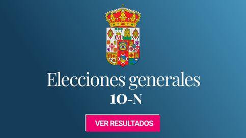 Resultado de las elecciones generales en Ciudad Real: el PSOE y el PP empatan