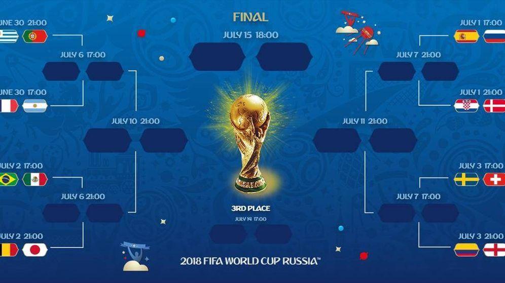 Foto: Cuadro de enfrentamientos en octavos de final del Mundial de Rusia 2018 | FIFA