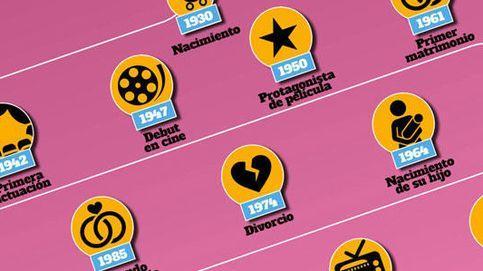 Carmen Sevilla: desde su nacimiento a 'Cine de barrio', un paseo interactivo por su vida