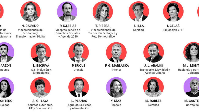 Lo que se conoce del nuevo Gobierno de Pedro Sánchez hasta ahora. (EC)