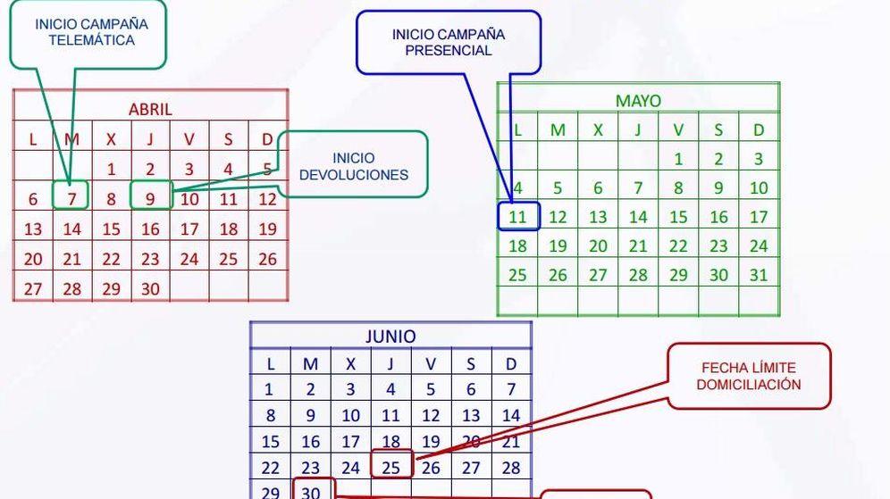 Foto: Calendario de la Renta: Ya puedes pedir cita previa a Hacienda para hacer la declaración