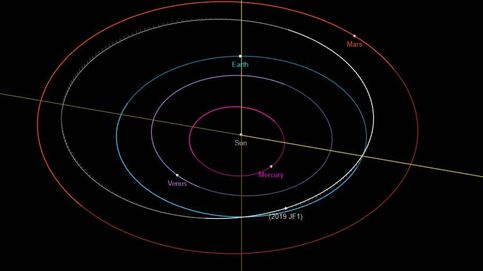 ¿Destrucción de la Tierra en 2022? La NASA no ha dicho eso: es improbable (y es un asteroide menor)