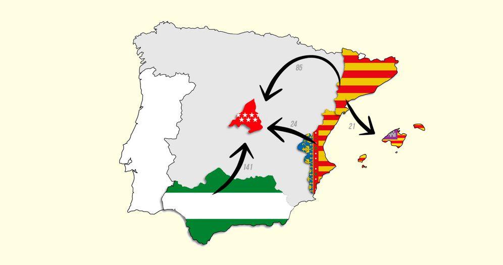 Foto: La guerra fiscal entre CCAA solo beneficia a Madrid y a las rentas altas. (EC)