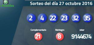 Post de Resultados del sorteo de la Primitiva del 27 octubre 2016: números 2, 4, 22, 23, 32, 35
