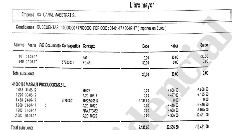 Documento contable de Canal Maestrat que refleja cruce de pagos con una empresa de Francis Puig.