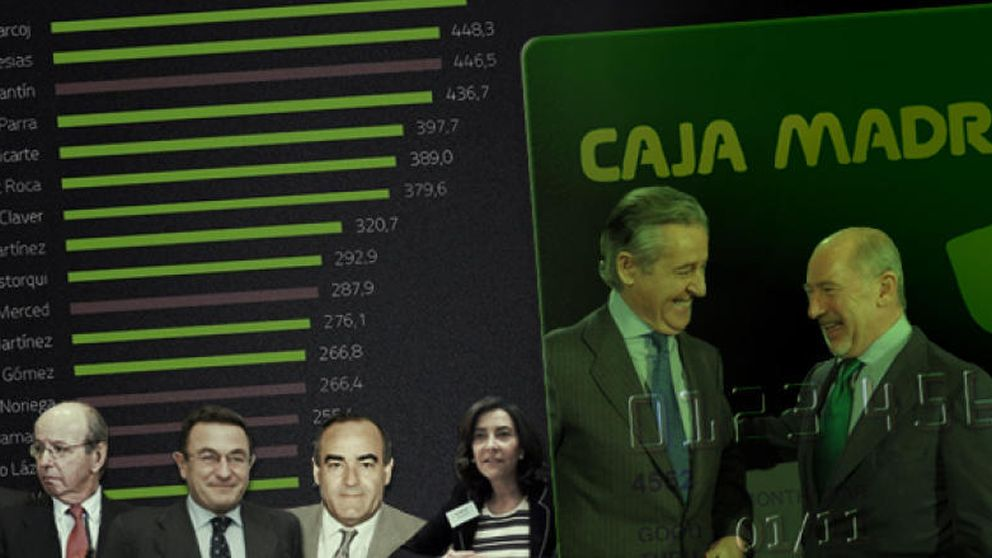 Tarjetas 'B': el fiscal pide imputar a otros 27 consejeros de Caja Madrid