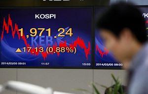 El CSI 300 de China cae a mínimos de 2009 tras los datos comerciales