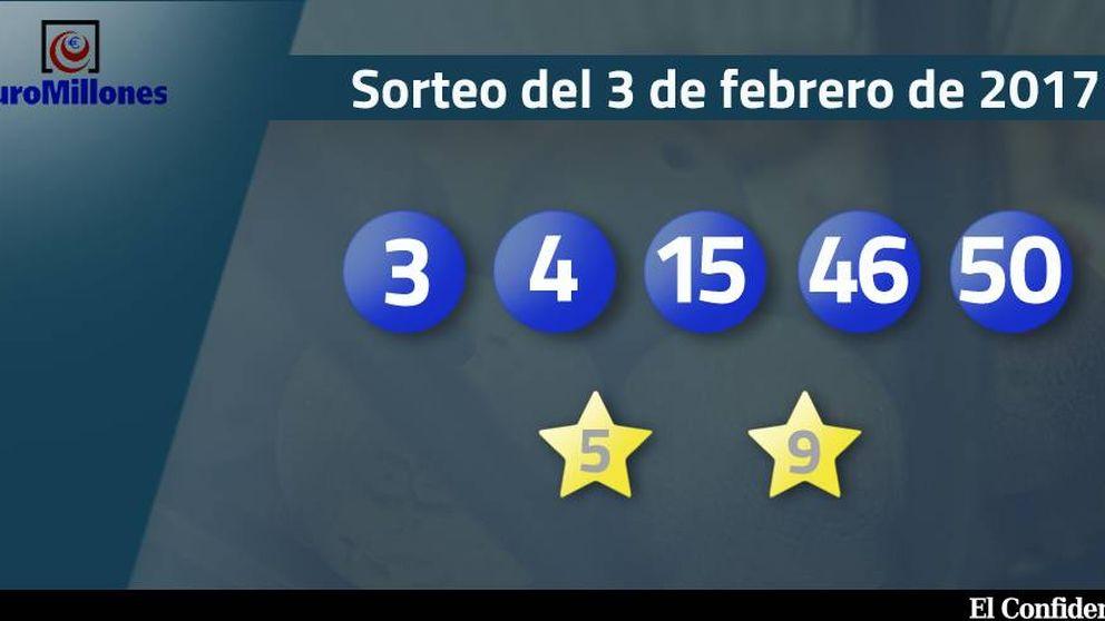 Resultados del sorteo del Euromillones del 3 de febrero de 2017