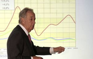 Villar Mir supera los 4.000 millones en bolsa tras entrar en Santander