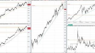 Llegan las confirmaciones bajistas a Wall Street