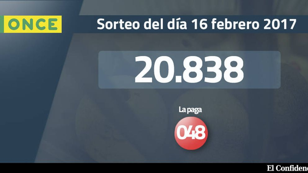 Resultados de la ONCE: números del sorteo del 16 febrero 2017