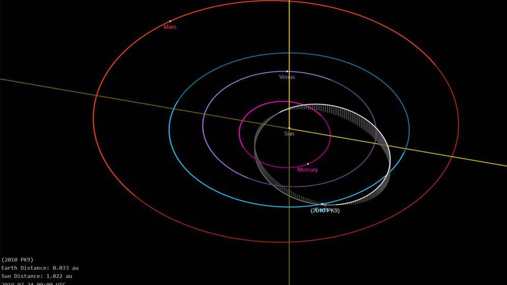 Foto: La trayectoria del asteroide 2019 OD que pasará 'cerca' de la Tierra (Foto: NASA)
