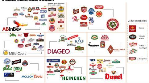 ¿Quién produce la cerveza que bebe? Ocho marcas se reparten el mercado