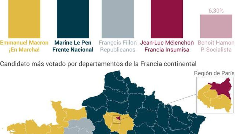 Resultados de las elecciones francesas por regiones