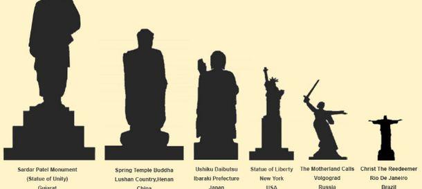 Foto: La increíble historia de la Estatua de la Unidad, la más grande (y cara) del mundo