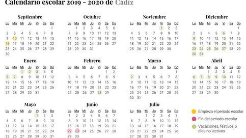 Calendario escolar 2019-2020 en Cádiz: vacaciones, festivos y días no lectivos