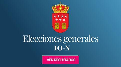 Resultado de las elecciones generales en Madrid: el PSOE y el PP empatan