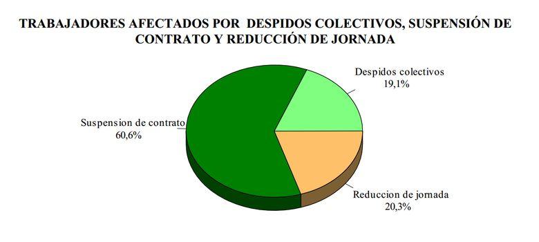 Foto: ¿Socialización de pérdidas? El Estado paga la factura de la huelga de limpiezas