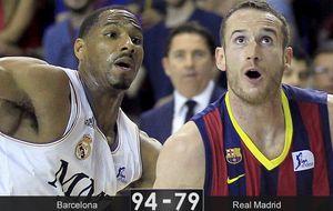 El Barça bombardea a triples al Madrid y acaricia el título ACB