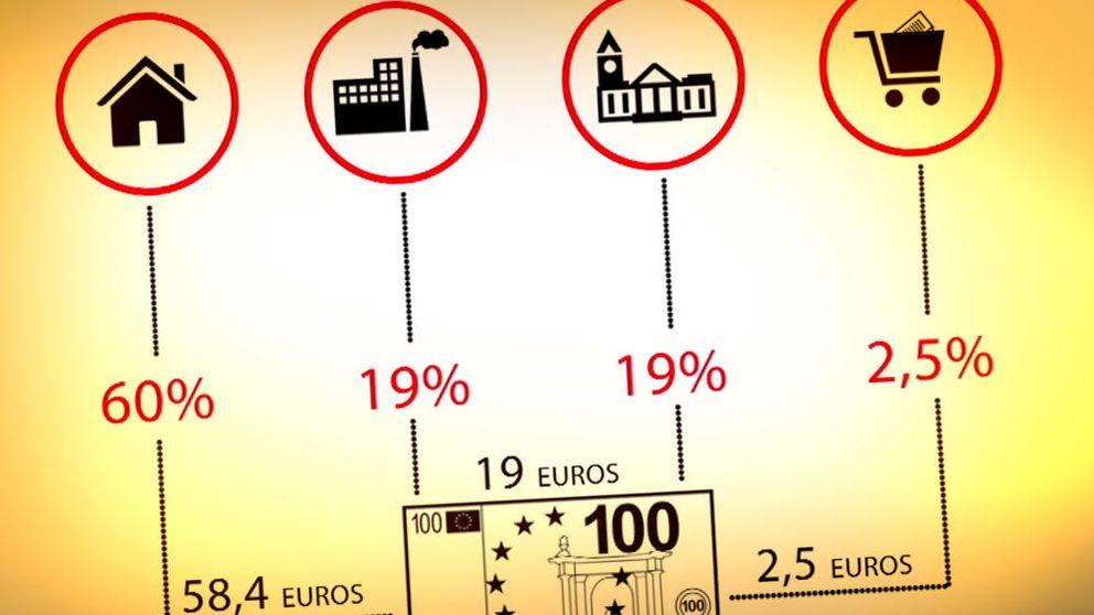 El trivial del PIB español: 10 preguntas (y sus respuestas) para conocerlo mejor