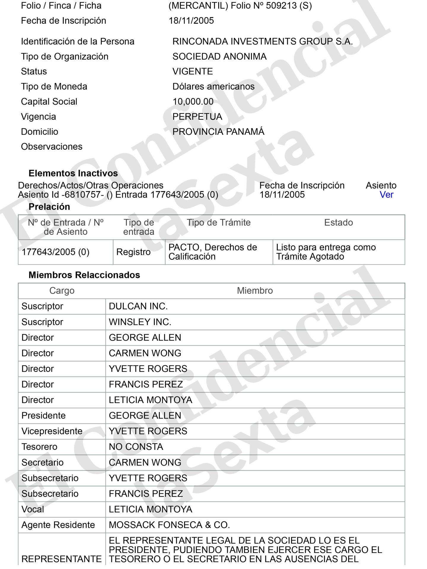Ficha registral de Rinconada Investments.
