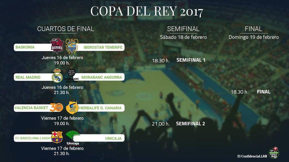Horarios de la Copa del Rey ACB 2017: dónde, cuándo y cómo ver los partidos