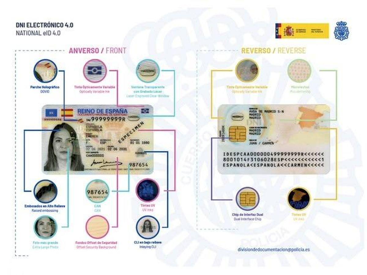Foto: Principales cambios del DNI europeo. (Policía Nacional)
