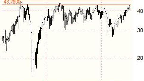 Forrándonos con los mercados emergentes