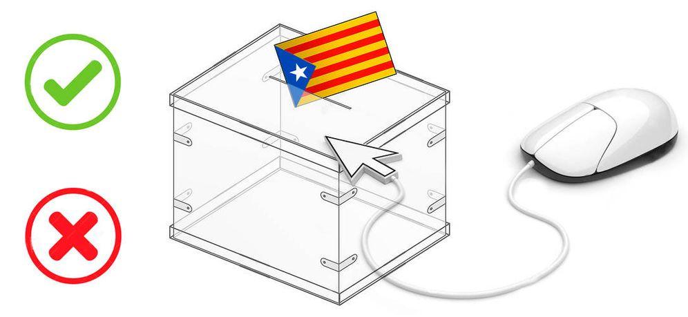 Foto: referéndum internet (EC)