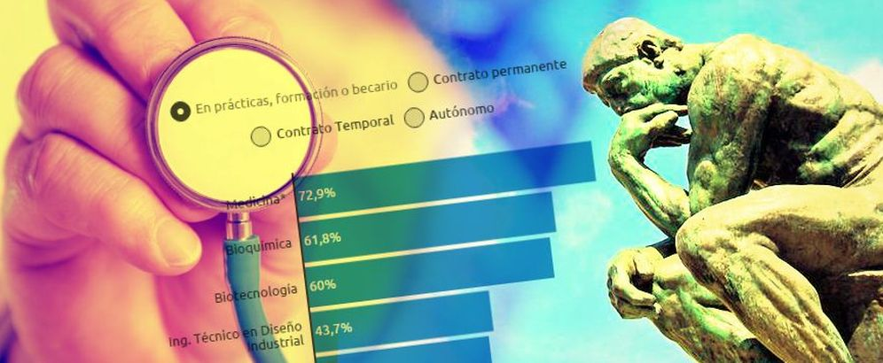 Foto: Busque las titulaciones con las mayores tasas de empleo en la aplicación de abajo creada por El Confidencial.LAB.