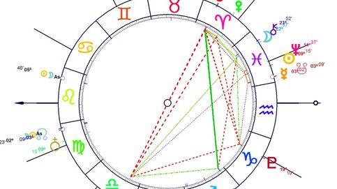 Horóscopo Semanal para todos los signos del 27 de febrero al 5 de marzo: de Piscis a Leo