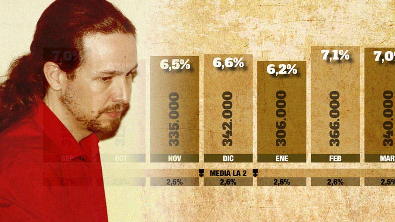 Foto: Podemos presenta una PNL para eliminar las misas de TVE (Fotomontaje: EL CONFI TV)