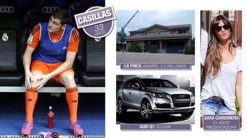 Atlético - Real Madrid: las casas, los coches y las novias de los protagonistas del derbi