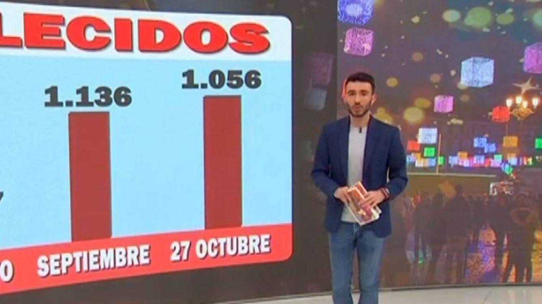 'Juntos' (Telemadrid) manipula un gráfico con el número de muertos por coronavirus en Madrid