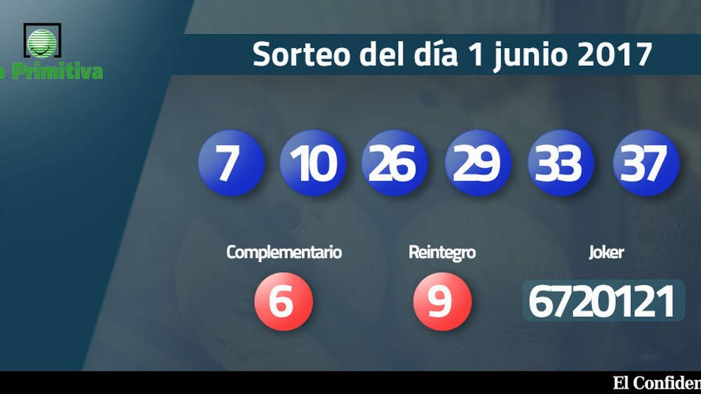 Resultados de la Primitiva del 1 junio 2017: números 7, 10, 26, 29, 33, 37