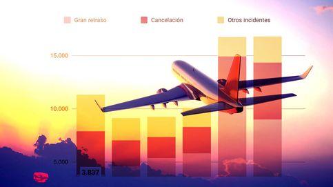 Las aerolíneas con más quejas no son las 'low cost': la selva de las reclamaciones