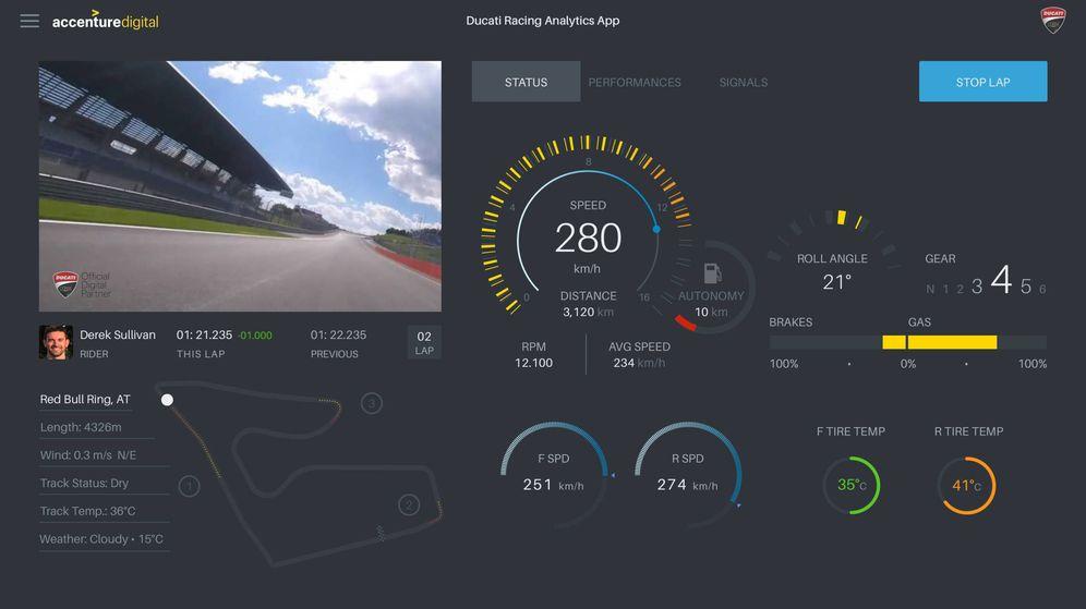 Foto: La pantalla donde se visualizan datos para manejar por los ingenieros.
